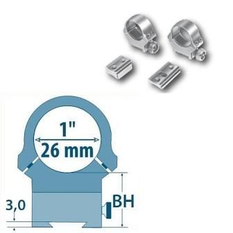 Prindere Fixa Ernst Apel - Argo Bar (D=26mm, obiectiv 50-58) - Pret | Preturi Prindere Fixa Ernst Apel - Argo Bar (D=26mm, obiectiv 50-58)