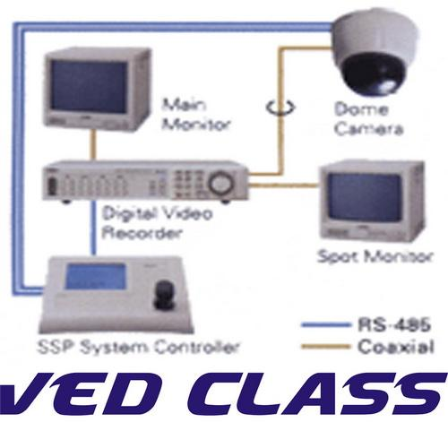 sisteme de supraveghere si sisteme de efractie - Pret | Preturi sisteme de supraveghere si sisteme de efractie