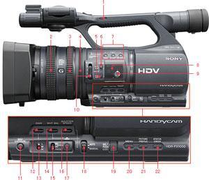 SONY FX1000, HD1000, MC2000, VX2200, PANASONIC HMC41, VIDEOCAMERE 0722490222 - Pret | Preturi SONY FX1000, HD1000, MC2000, VX2200, PANASONIC HMC41, VIDEOCAMERE 0722490222