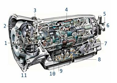 Reparatii cutii de viteze automate si manuale - Pret | Preturi Reparatii cutii de viteze automate si manuale