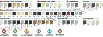 Chiuvete Cuart - Plados Paletar culori PLADOS - Pret   Preturi Chiuvete Cuart - Plados Paletar culori PLADOS